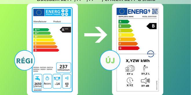 Régi és új energiahatékonysági címke
